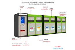 产品中心-垃圾分类箱-ZYGG1036